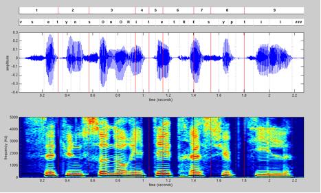 analysis of a speech